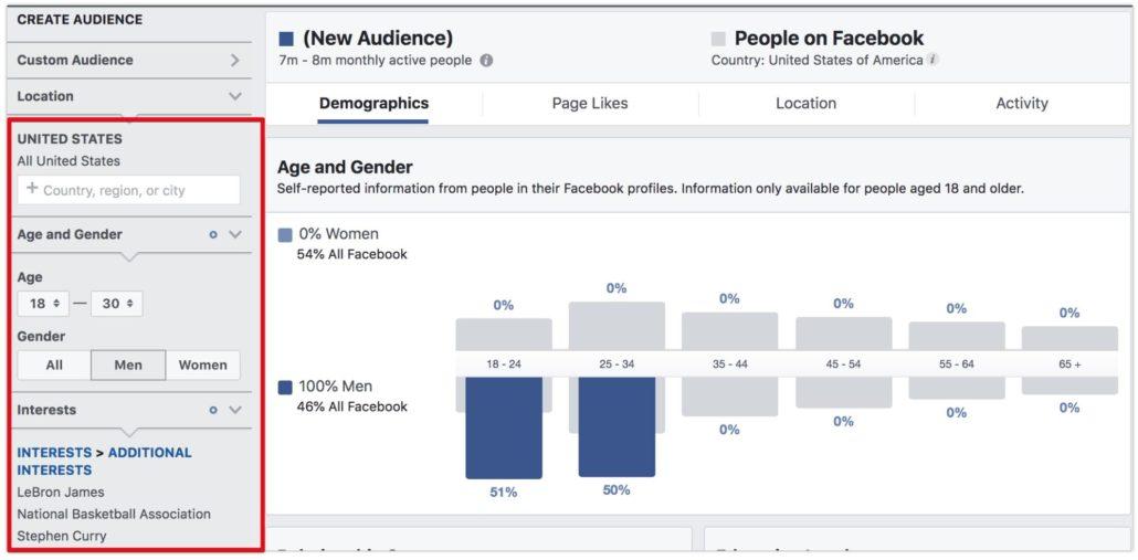 Facebook: как получить максимально точный трафик?