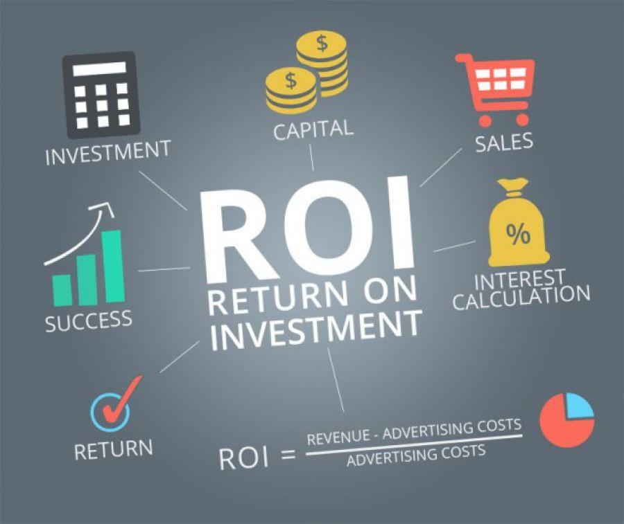 Что такое roi в маркетинге